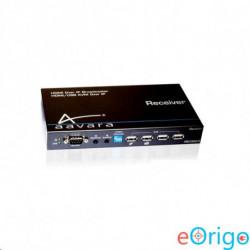 AAVARA HDMI/USB 2.0 over IP Receiver (PB7000-R)
